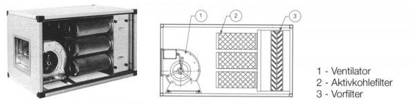 Abluftreinigungsanlage 670x1200x670 mm - 230 V